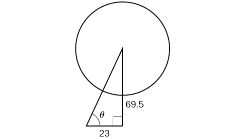 Basic diagram of a ferris wheel (circle) and its support cables (form a right triangle). One cable runs from the center of the circle to the ground (outside the circle), is perpendicular to the ground, and has length 69.5. Another cable of unknown length (the hypotenuse) runs from the center of the circle to the ground 23 feet away from the other cable at an angle of theta degrees with the ground. So, in closing, there is a right triangle with base 23, height 69.5, hypotenuse unknown, and angle between base and hypotenuse of theta degrees.