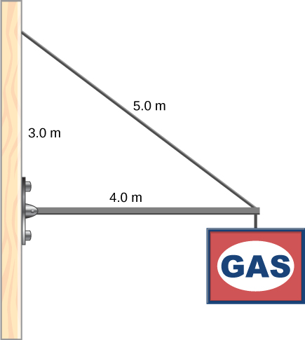 Figure is a schematic drawing of a sign which hangs from the end of a uniform strut. The strut is 4.0 m long and is supported by a 5.0 m long cable tied to the wall at a point 3.0 m above the left end of the strut.