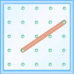 The figure shows a grid of evenly spaced dots. There are 5 rows and 5 columns. There is a rubber band style loop connecting the point in column 2 row 4 and the point in column 5 row 2.