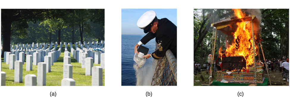 In figure a, a cemetery has many gravestones among the grass and trees. In Figure b, a Navy officer pours ashes into the sea. In figure c, people surround a decorated funeral pyre that is on fire.