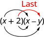 "Parentheses x plus 2 times parentheses x minus y is shown. There is a black arrow from the first x to the second x. There is a black arrow from the first x to the y. There is a black arrow from the 2 to the x. There is a red arrow from the 2 to the y. Above that, ""Last"" is written in red."