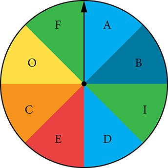 A pie chart with eight pieces with one A colored blue, one B colored purple, once C colored orange, one D colored blue, one E colored red, one F colored green, one I colored green, and one O colored yellow.