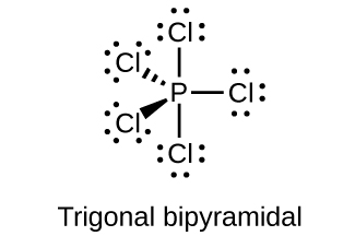 "This Lewis structure shows a phosphorus atom single bonded to five chlorine atoms, each of which has three lone pairs of electrons. The image is labeled, ""Trigonal bipyramidal."""