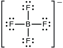This Lewis structure is composed of a boron atom single bonded to four fluorine atoms, each of which has three lone pairs of electrons. The structure is surrounded by brackets, and a negative sign appears as a superscript outside the brackets.