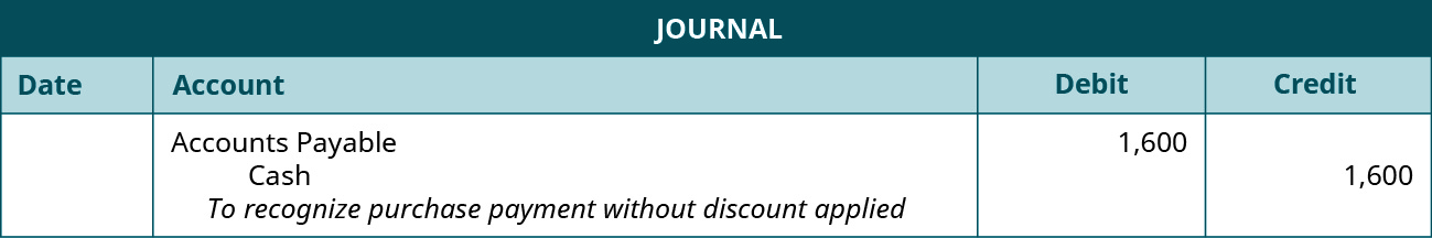"A journal entry for September 30 shows a debit to Accounts Payable for $1,600 and credit to Cash for $1,600 with the note ""to recognize purchase payment without discount applied."""