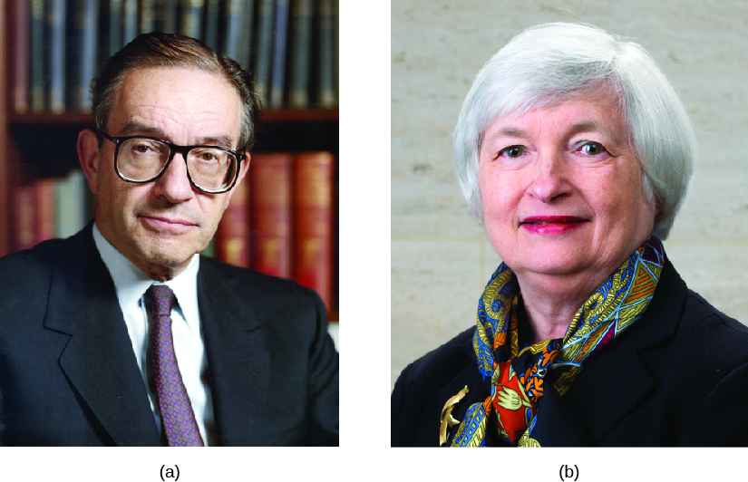 Image A is of Alan Greenspan. Image B is of Janet Yellen.
