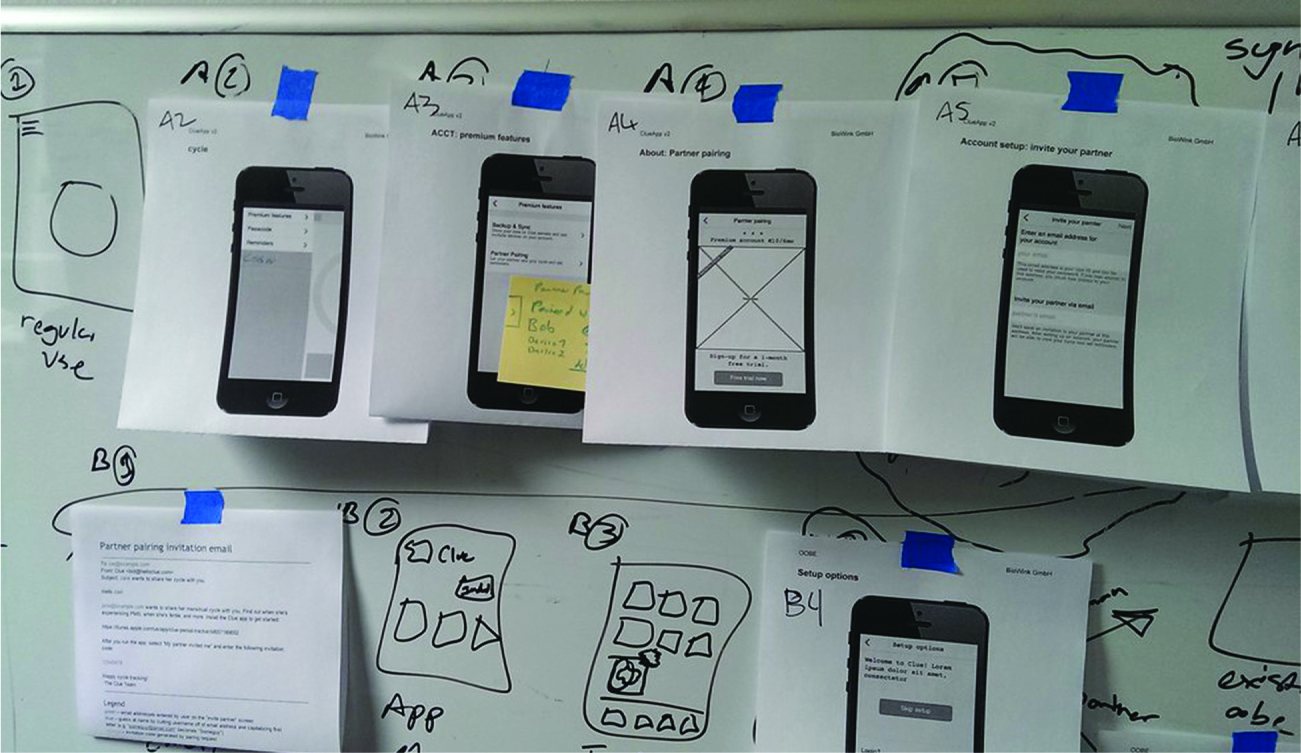 Photo of a storyboard, showing sample designs of smartphone screens taped to a whiteboard.
