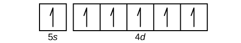 "This figure includes a square followed by 5 squares all connected in a single row. The first square is labeled below as, ""5 s."" The connected squares are labeled below as, ""4 d superscript 5."" Each of the squares contains a single upward pointing arrow."