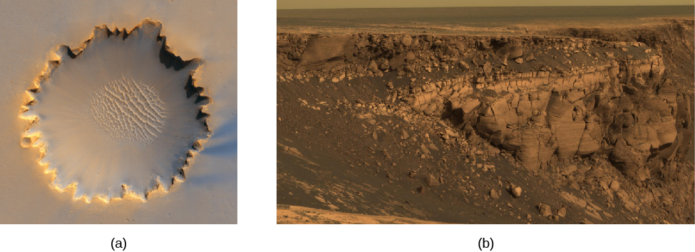 Victoria crater. In panel (a) on the left, Victoria crater is seen from Mars orbit. It is a circular crater with very jagged edges and sand dunes in the interior. In panel (b) on the right, a portion of the jagged edge of the crater is shown close up by the Opportunity rover.