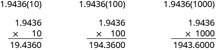 The top row says 1.9436 times 10, then 1.9436 times 100, then 1.9436 times 1000. Below each is a vertical multiplication problem. These show that 1.9436 times 10 is 19.4360, 1.9436 times 100 is 194.3600, and 1.9436 times 1000 is 1943.6000.