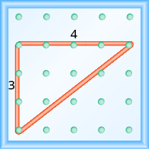 The figure shows a grid of evenly spaced dots. There are 5 rows and 5 columns. There is a rubber band style triangle connecting three of the three points at column 1 row 2, column 1 row 5,and column 5 row 2.