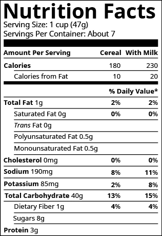 The figures shows the nutrition facts for cereal.