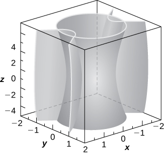 This figure is a surface inside of a box. It is a hyperbolic paraboloid with a hyperbola of two sheets intersecting. The outside edges of the 3-dimensional box are scaled to represent the 3-dimensional coordinate system.