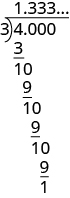 A division problem is shown. 4.000 is on the inside of the division sign and 3 is on the outside. Below the 4 is a 3 with a line below it. Below the line is a 10. Below the 10 is a 9 with a line below it. Below the line is another 10, followed by another 9 with a line, followed by another 10, followed by another 9 with a line, followed by a 1. Above the division sign is 1.333...