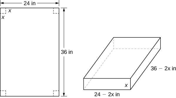 There are two figures for this figure. The first one is a rectangle with sides 24 in and 36 in, with each corner having a square of side length x taken out of it. In the second picture, there is a box with side lengths x in, 24 – 2x in, and 36 – 2x in.