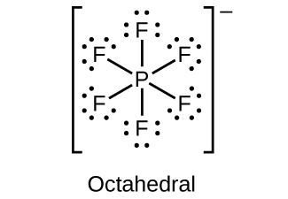 "A Lewis structure shows a phosphorus atom single bonded to six fluorine atoms, each with three lone pairs of electrons. The structure is surrounded by brackets and has a superscript negative sign outside the brackets. The label, ""Octahedral,"" is written under the structure."