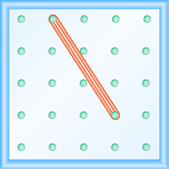 The figure shows a grid of evenly spaced dots. There are 5 rows and 5 columns. There is a rubber band style loop connecting the point in column 2 row 1 and the point in column 4 row 4.