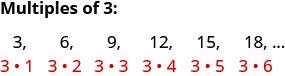 Multiples of 3: 3 times 1 is 3, 3 times 2 is 6, 3 times 3 is 9, 3 times 4 is 12, 3 times 5 is 15, 3 times 6 is 18 and so on.
