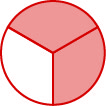 Figure shows a circle divided in three equal parts. 2 of these are shaded.