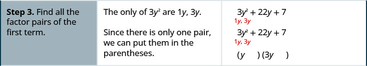 Step 3 is Find all the factor pairs of the first term. The only factors here are 1y and 3y. Since there is only one pair, we can put each as the first term in the parentheses.