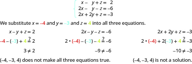 The equations are x minus y plus z equals 2, 2x minus y minus z equals minus 6 and 2x plus 2y plus z equals minus 3. Substituting minus minus 4 for x, minus 3 for y and 4 for z into all three equations, we find that all three hold true. Hence, minus 4, minus 3, 4 is not a solution.