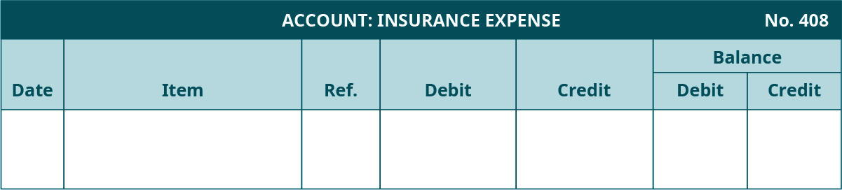 General Ledger template. Insurance Expense Account, Number 408. Seven columns, labeled left to right: Date, Item, Reference, Debit, Credit. The last two columns are headed Balance: Debit, Credit.