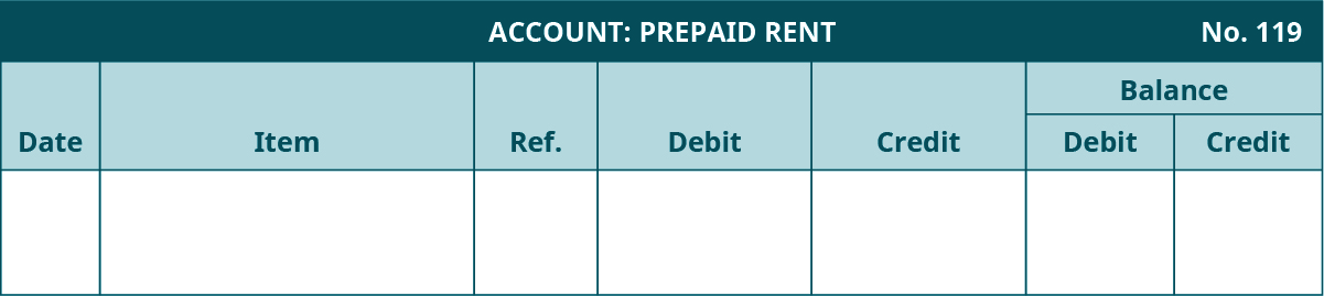 General Ledger template. Prepaid Rent Account, Number 119. Seven columns, labeled left to right: Date, Item, Reference, Debit, Credit. The last two columns are headed Balance: Debit, Credit.