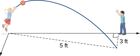 This figure is the image of two children throwing a ball. The path of the ball is represented with an arc. The distance from the child throwing the ball to the point where the ball hits is 5 feet. The distance from the second child to where the ball hits is 3 feet.