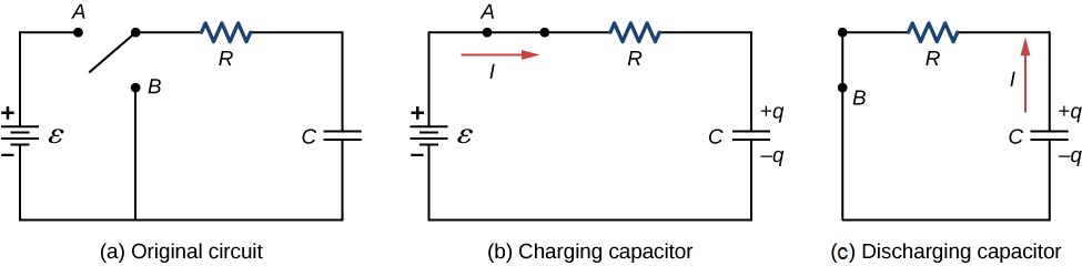 Part a shows an open circuit with three branches, left branch is a voltage source with upward positive terminal connected to point A, the middle branch is a short circuit with point B and right branch is a resistor with a capacitor. Part b shows circuit of part a with first branch connected to third branch. Part c shows circuit of part a with second branch connected to third branch.