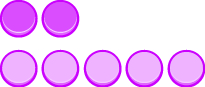 This figure shows two rows of counter circles. The first row has 2 light pink circles, representing positive counters. The second row has 5 dark pink circles, representing negative counters.