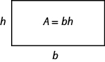 A rectangle is shown. The side is labeled h and the bottom is labeled b. The center says A equals bh.