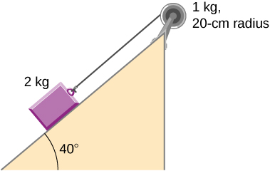 Figure shows a 2 kg block on an inclined plane at an angle of 40 degrees with a tether attached to a pulley of mass 1 kg and radius 20 cm.