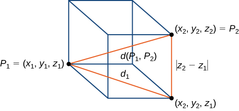 "This figure is a rectangular prism. The lower, left back corner is labeled ""P sub 1=(x sub 1,y sub 1,z sub 1). The lower front right corner is labeled ""(x sub 2, y sub 2, z sub 1)"". There is a line between P sub 1 and P sub 2 and is labeled ""d sub 1"". The upper front right corner is labeled ""P sub 2=(x sub 2,y sub 2,z sub 2)."" There is a line from P sub 1 to P sub 2 and is labeled ""d (P sub 1,P sub 2)."" The front right vertical side is labeled ""