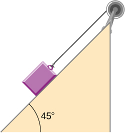 Figure shows a block that slides down an inclined plane at an angle of 45 degrees with a tether attached to a pulley.
