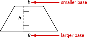 A trapezoid is shown. The top is labeled b and marked as the smaller base. The bottom is labeled B and marked as the larger base. A vertical line forms a right angle with both bases and is marked as h.