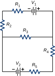 The figure shows three horizontal branches. From left to right, first branch has resistor R subscript 1 connected to negative terminal of voltage source V subscript 1, second branch has resistor R subscript 3 and third branch has voltage source V subscript 2 with its positive terminal connected to resistor R subscript 5. The first and second branch are connected through resistor R subscript 2 on the left and second and third branch are connected through resistor R subscript 4 on the right.