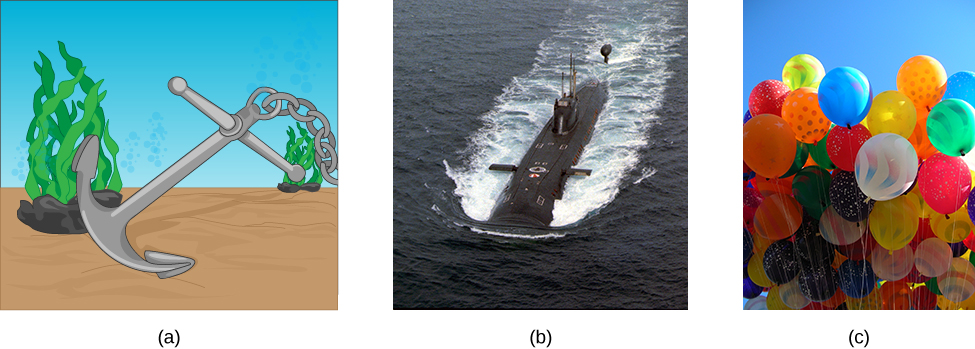Figure A is a drawing of a ship anchor submerged underwater next to some sea shrubs. Figure B is a photo of a floating submarine with a wake on 3 sides. Figure C is a photo of many colored balloons floating in air.