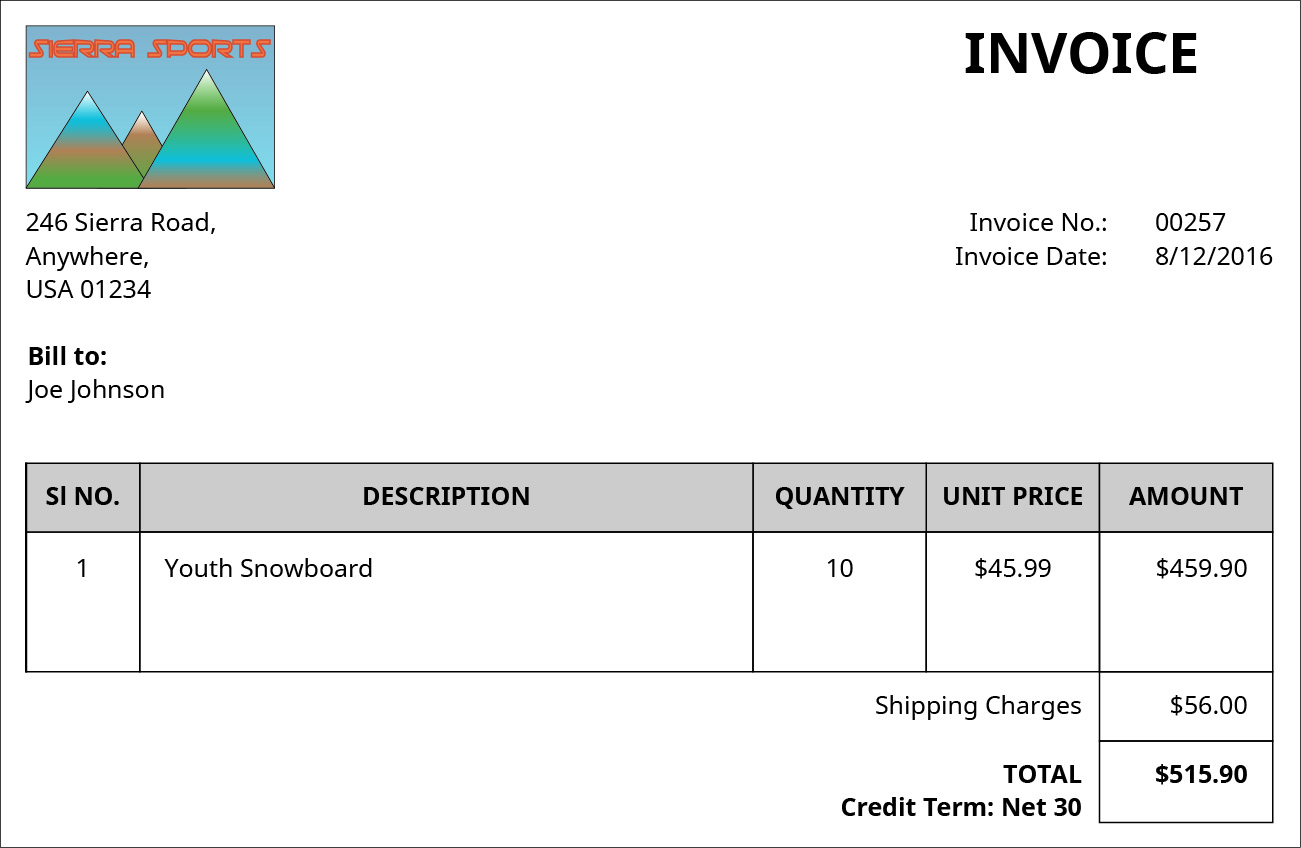 Invoice document from the company Sierra Sports, located on 246 Sierra Road, Anywhere, USA 01234. Invoice no. is 00257; invoice date is August 12, 2016. Joe Johnson is the customer that is billed. SI NO 1; Description of item is Youth Snowboard, Quantity of 10, Unit Price of $45.99, and the Amount is $459.90. Shipping charges are $56. Total is $515.90. Credit term: Net 30.