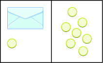 The image is divided in half vertically. On the left side is an envelope with one counter below it. On the right side is 7 counters.