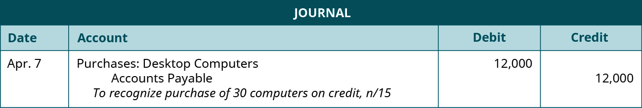 "A journal entry shows a debit to Purchases: Desktop Computers for $12,000 and a credit to Accounts Payable for $6,12,000 with the note ""to recognize purchase of 30 computers on credit, n / 15."""