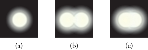 (a) A white circle on a black background is surrounded by a ring that fades outward from gray to black. (b) Two circles, one on the left and one on the right, are surrounded by gray rings. Their circumferences touch, but the circles are distinguishable. (c)Two circles, with surrounding gray rings, have moved closer together and now are indistinguishable. They form a horizontal oval.