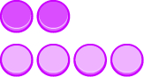 This figure shows two rows of counter circles. The first row has 2 light pink circles, representing positive counters. The second row has 4 dark pink circles, representing negative counters.