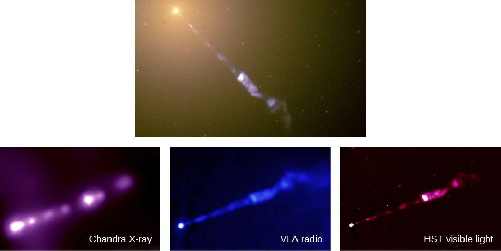 The M87 Jet. At top is an HST visible light image of M87 showing the huge jet of material streaming away from the bright, point-like nucleus located at upper left. The three panels at bottom show the jet at three different wavelengths. From left-to-right: image from the Chandra X-ray satellite, VLA radio image and another HST visible light image. In each image the nucleus is at lower left.