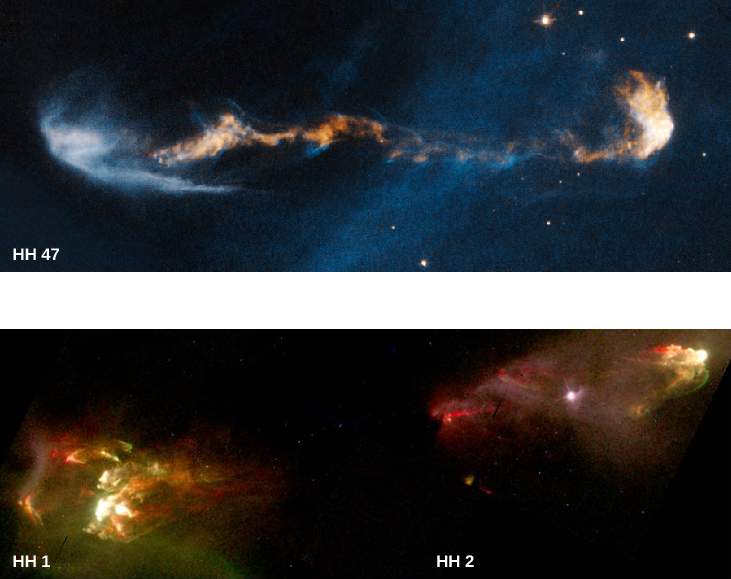 Outflows from Protostars. Two images of Herbig-Haro objects are presented. Figure a, at top, shows the HH 47, with an irregularly shaped jet emerging from the disk on the right-hand side of the image. On the left-hand side of the image, the jet eventually collides with interstellar gas producing a bow-shock. This has the appearance of an arrowhead, or an open umbrella. Figure b, on the bottom, shows HH 1 and HH 2. The jets are not visible, but at each end of the image the bow-shocks created by the jets crashing into the interstellar medium are seen.