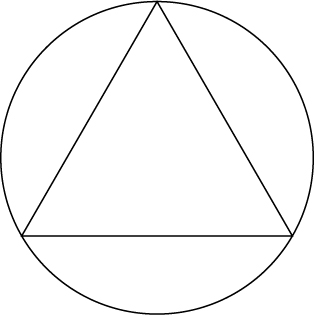 A circle with an equilateral triangle drawn inside of it such that each vertex of the triangle touches the circle.