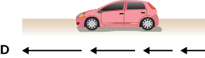 The diagram shows red car facing left in a road. Below the car is a D with four arrows pointing to the left: shortest, slightly longer, longer yet, longest (going from right to left – the same direction as the car).