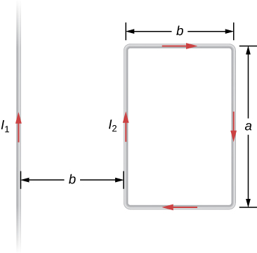 Figure shows a wire that carries the current I1 and a rectangular loop with long sides that are parallel to the wire and carry a current I2. Distance between the wire and the loop is b. Length of the side of the long side of the loop is a, distance of the short side of the loop is b.