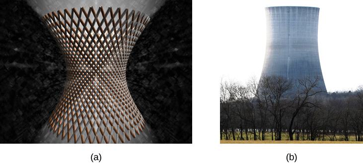 This figure has two images. The first image is a sculpture made of parallel sticks, curved together in a circle with a hyperbolic cross section. The second image is a nuclear power plant. The towers are hyperbolic shaped.