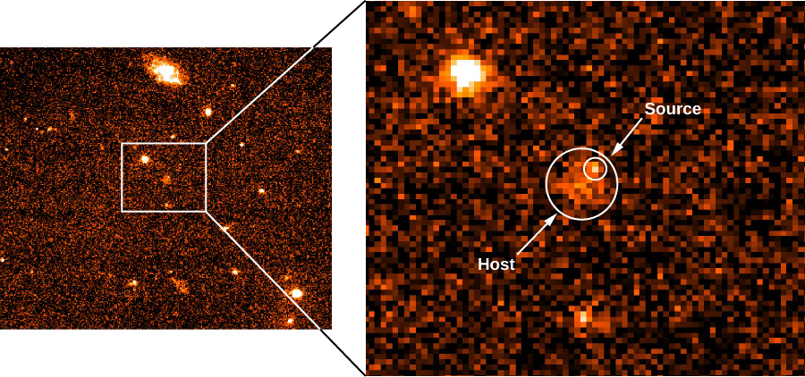 "Afterglow of a Gamma Ray Burst. At left is an HST image of the region of the GRB, with the source galaxy indicated with a white box. At right, the enlargement shows the ""Host"" galaxy at center, circled in white and indicated with an arrow. The ""Source"" is a bright pixel at upper right within the host, also circled in white and indicated with an arrow."