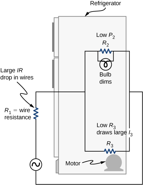 The figure shows schematic of a refrigerator.